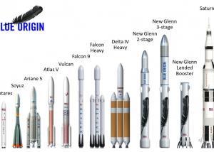 بلو أوريجين: محرك نفاث جديد مخصصٌ للمهمات البشرية الفضائية