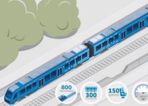 ألمانيا تكشف النقاب عن أول قطار هيدروجيني في العالم خال من الانبعاثات